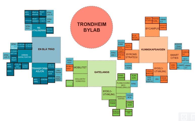 Mobilioteket_Søknad-Plansatsingen2